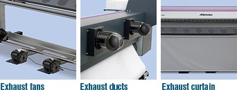 Exhaust fans, Exhaust ducts, Exhaust curtain