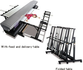 With feed and delivery table and Folded table