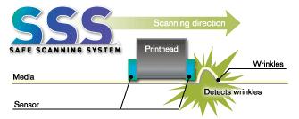 SSS – Safe Scanning System