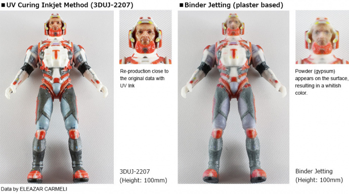 UV Curing Inkjet Method (3DUJ-2207) / Binder Jetting (plaster based)