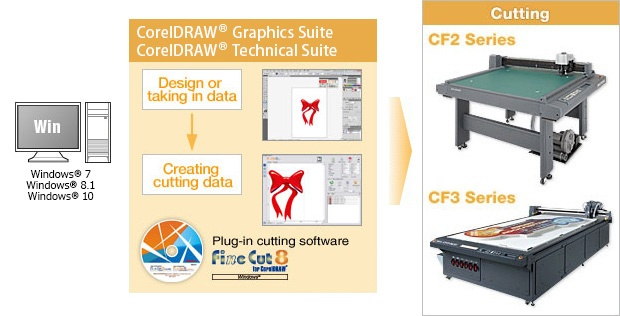Design and creating cutting data can be done on CorelDRAW®