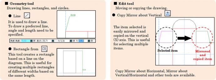 Geometry tool, Edit tool