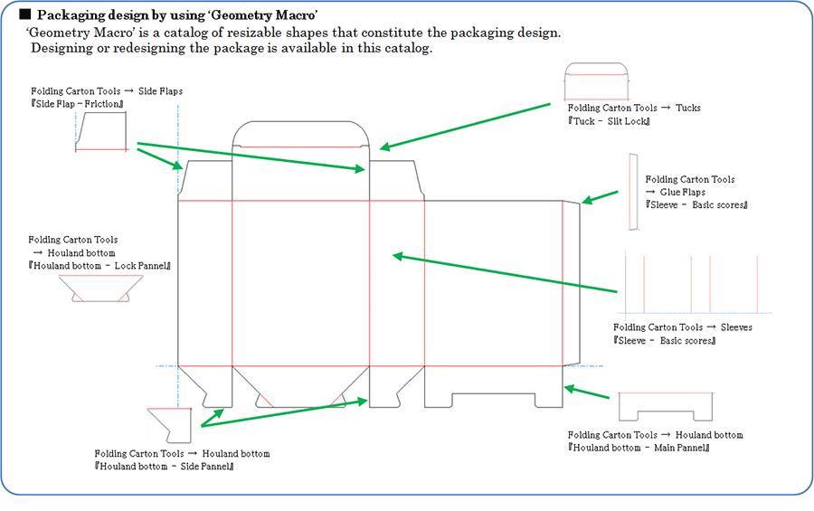 Mimaki introduces Packaging design CAD software ArtiosCAD Designer ...